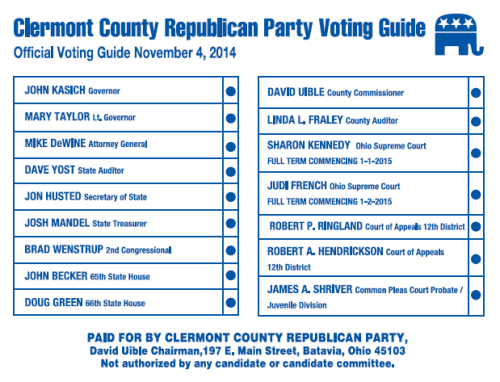 November 2014 Voting Guide